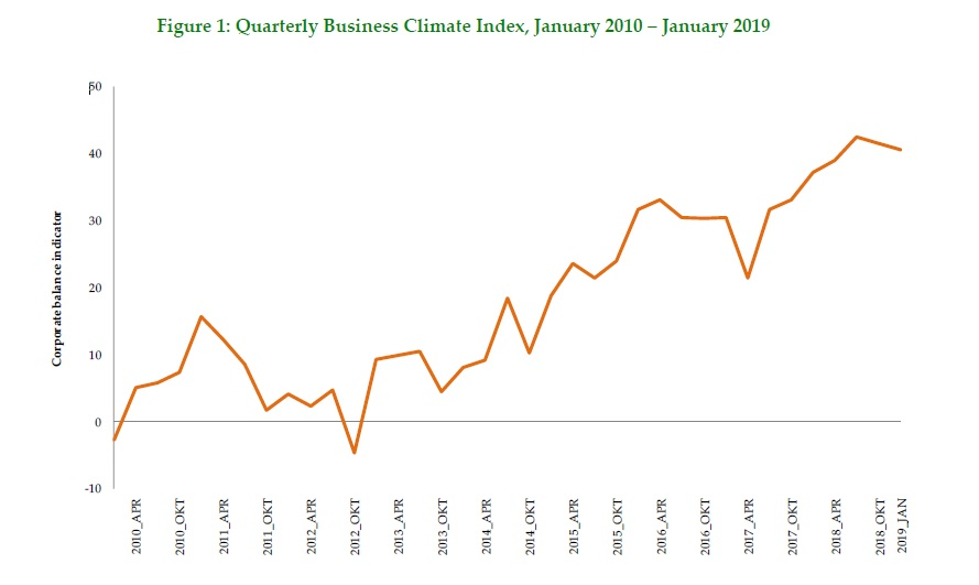 Monthly Bulletin of Economic Trends | March 2019